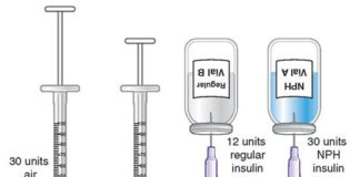 Mixing insulin diagram
