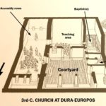 Church diagram