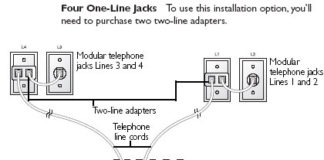 Telephone line connection diagram