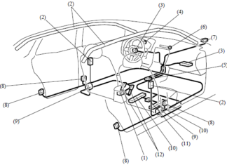 2009 Mazda CX-9 SRS Air Bag Wiring structure