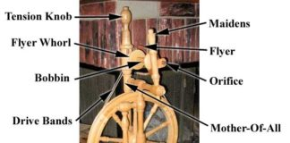 Spinning Wheel structure