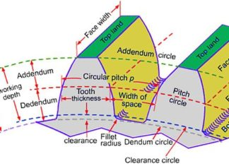Gear structure