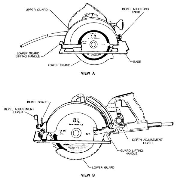 Worm Drive Saw structure
