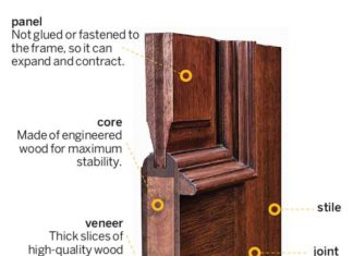 Door edge structure