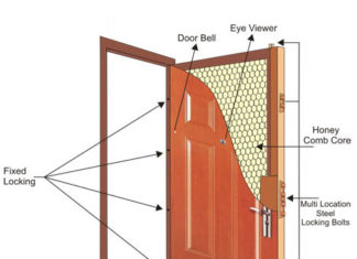 Wood Door structure