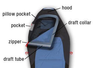 Sleeping bag structure