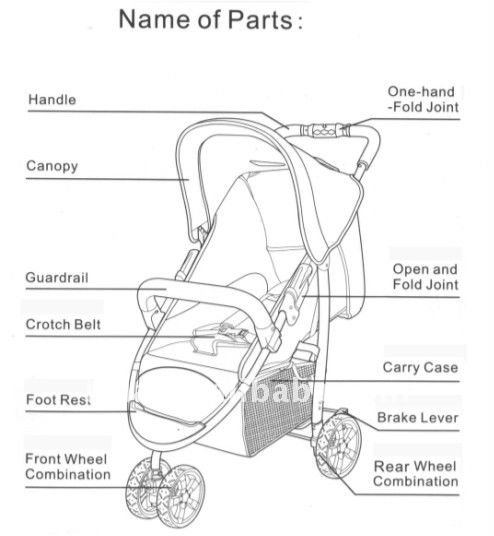 Baby stroller parts name