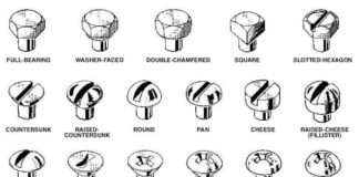 Screw head different types