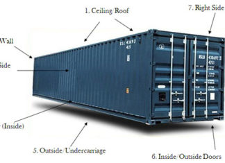Container external view