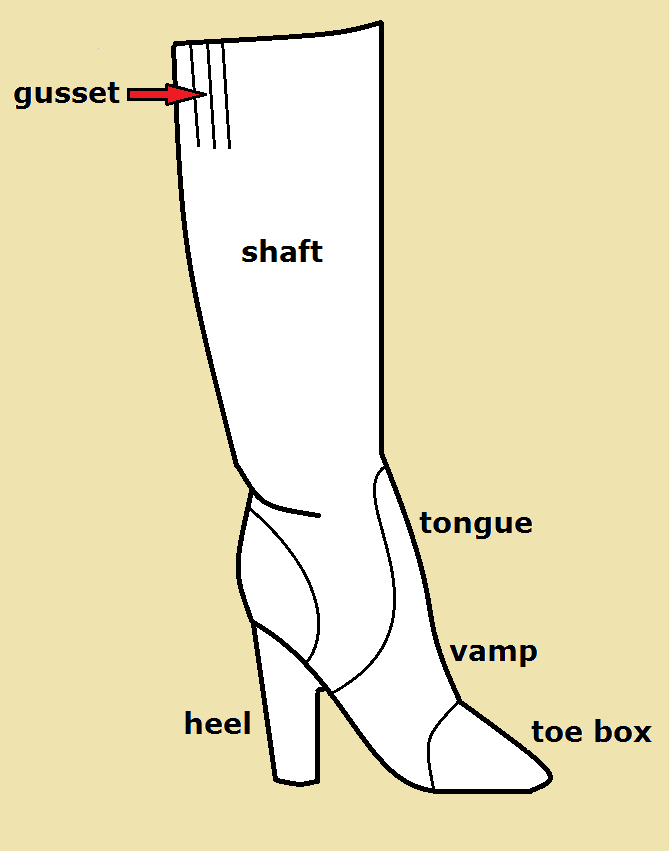 Cowboy Boot structure