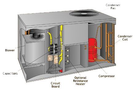 air conditioner internal structure