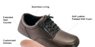 Shoes anatomical structure