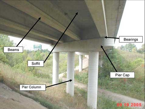Bridge structure
