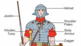 Roman soldier anatomy