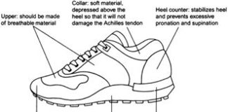 Running shoe introduction