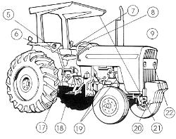 Tractor Safety lateral view