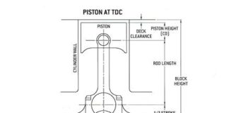 Piston Engine Parts