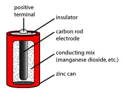 battery structure