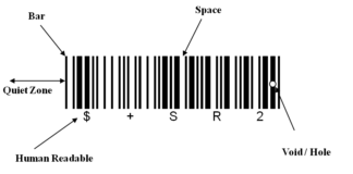 Barcode structure introduction
