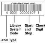 Meaning of barcode number