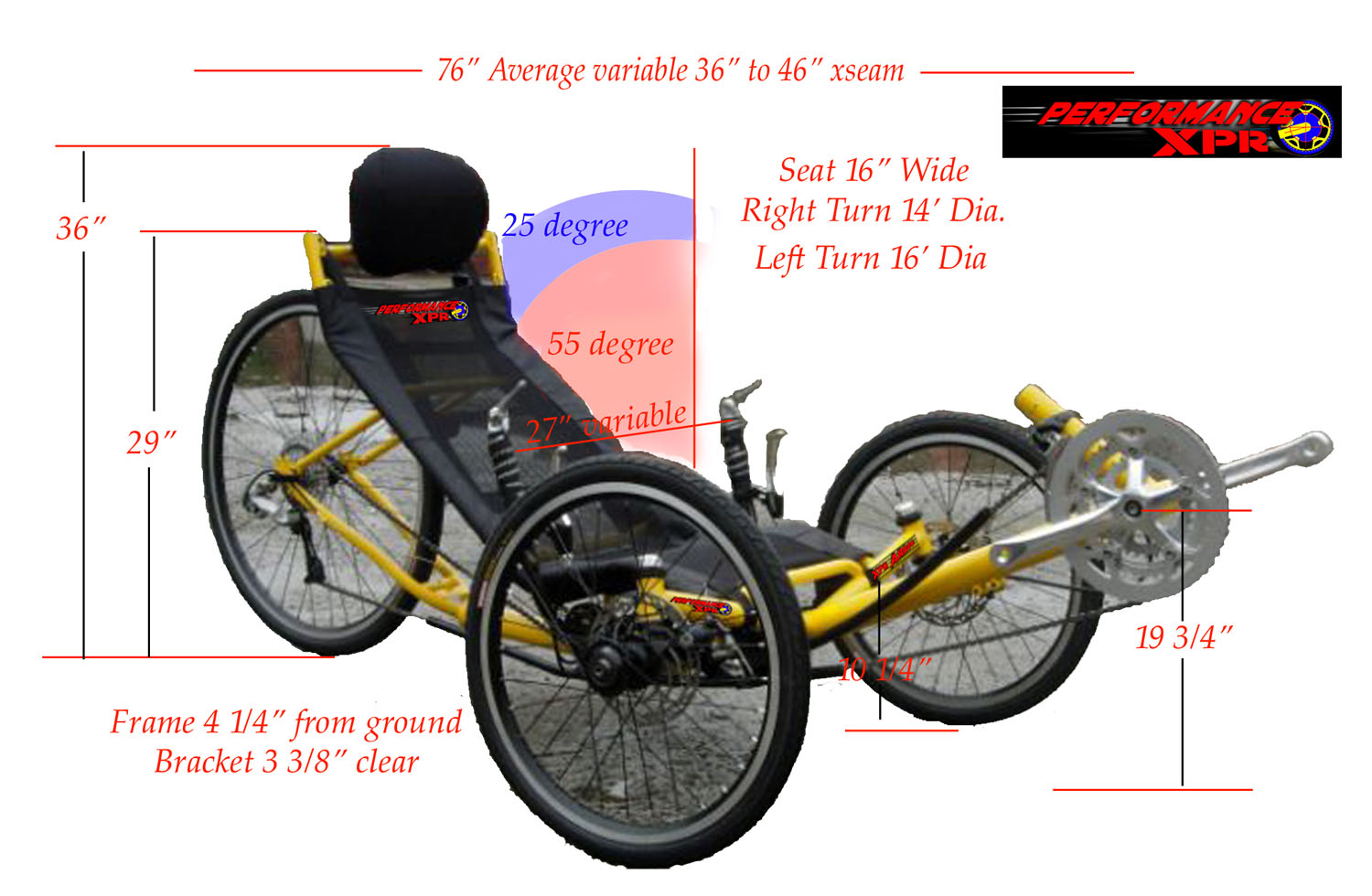 Sidetrike structure diagram