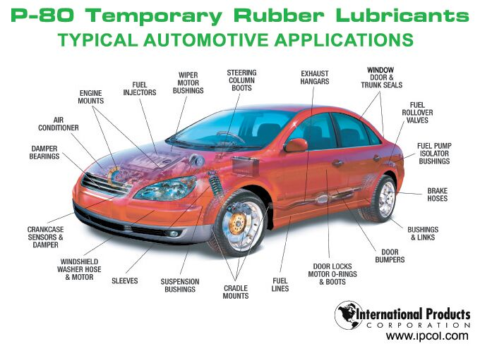 Temporary rubber lubricant automotive application diagram