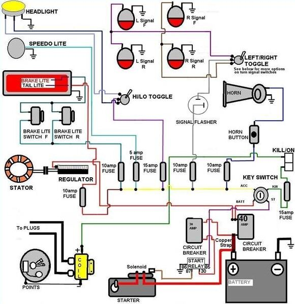 Automobile wiring diagram