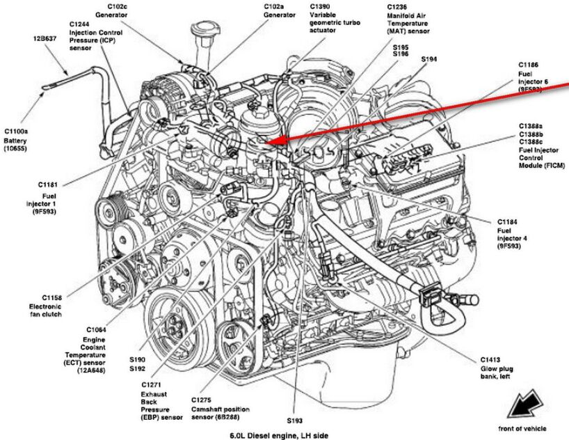 Diesel engine diagram of a carAnatomy Note