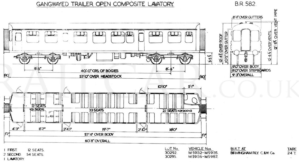 Gangwayed trailer open composite lavatory diagram