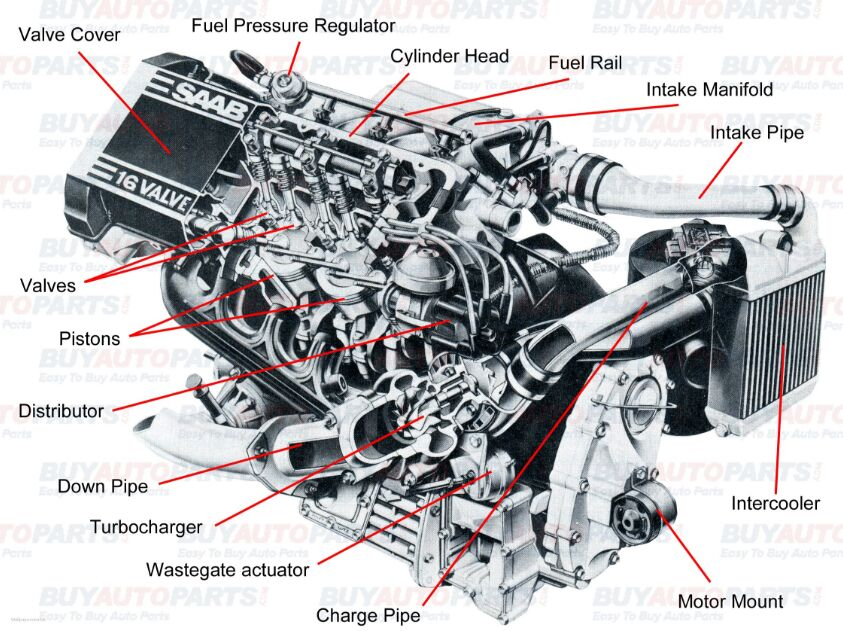 Car engine parts name with picture