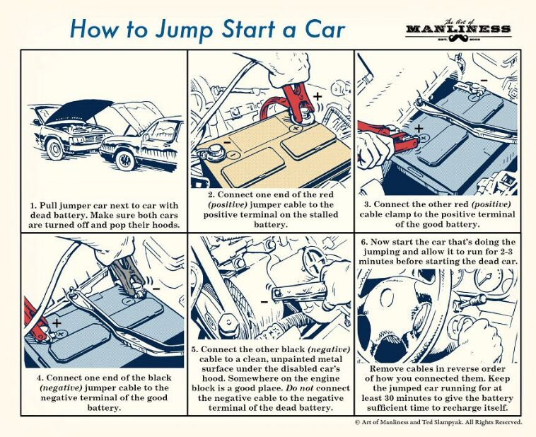 How to jump start a car diagram