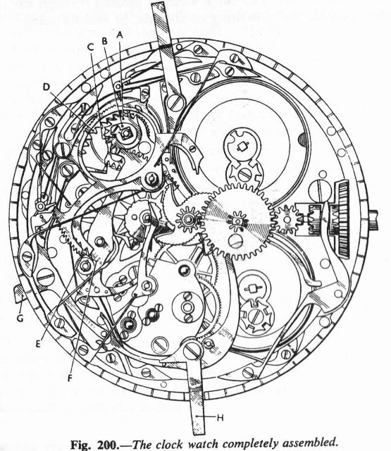 The clock watch completely assembled diagram