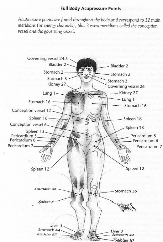 Full body acupressure points