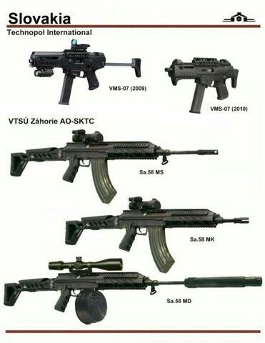 Slovakia different types of sub-machine guns