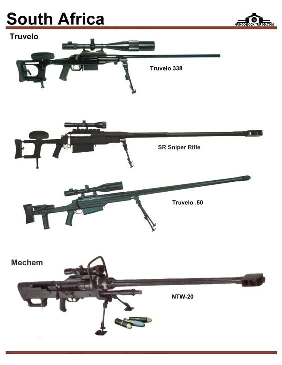 South Africa different types of rifles sniper guns