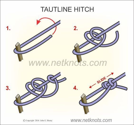 Tautline hitch different types