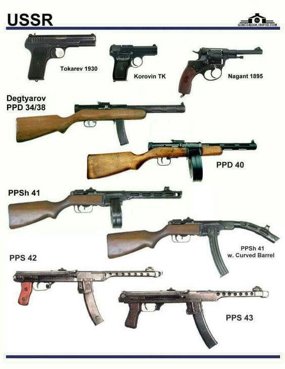 USSR different types of guns