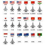 Regional high capability air combat fighter types