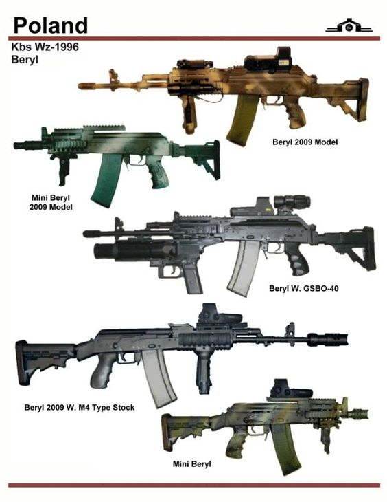 Poland rifles and sub-machine guns of different types