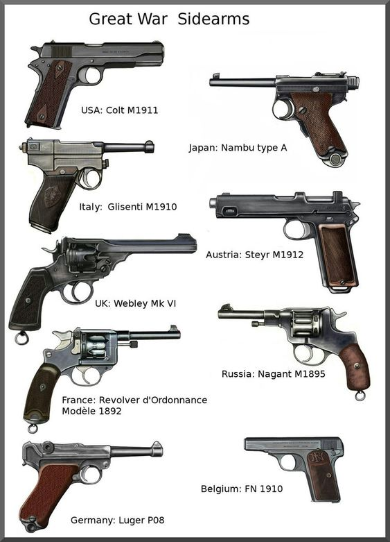 Great war sidearms different types