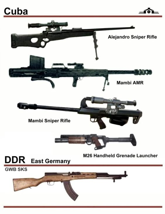 Cuba And East Germany Rifles Types
