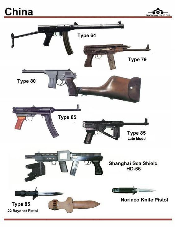 China Different Types Weapons (gun And Knife)
