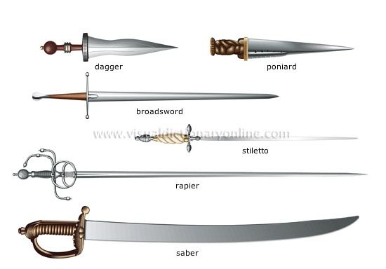 Different Types Of Classic Weapons