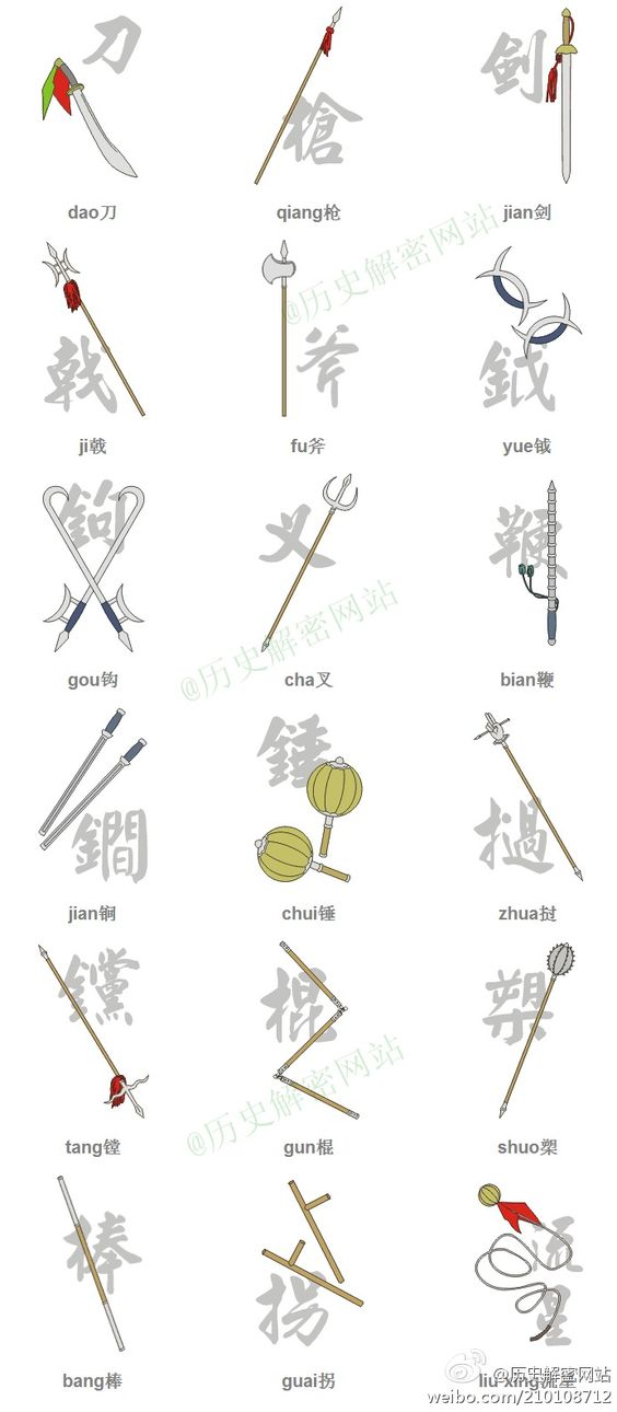 Chinese Weapons Different Types