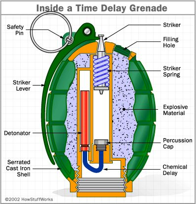 Time Delay Grenade Inside Structure
