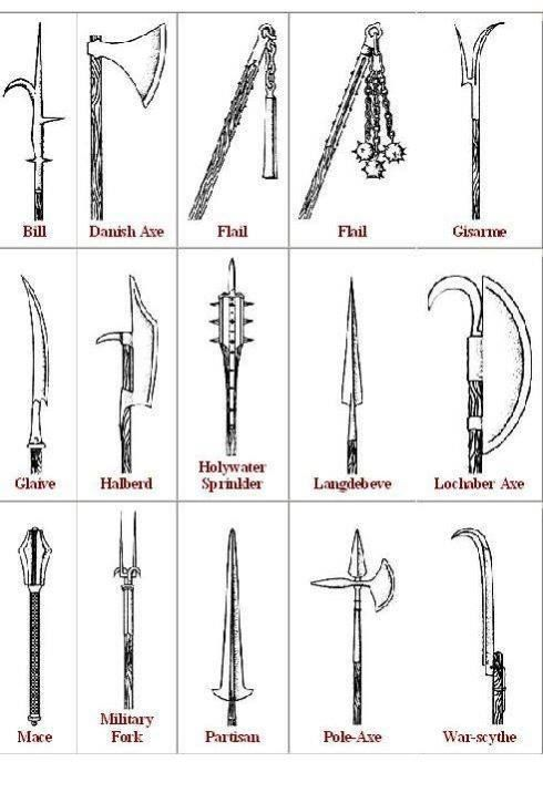 Middle Ages War Weapons Diagram