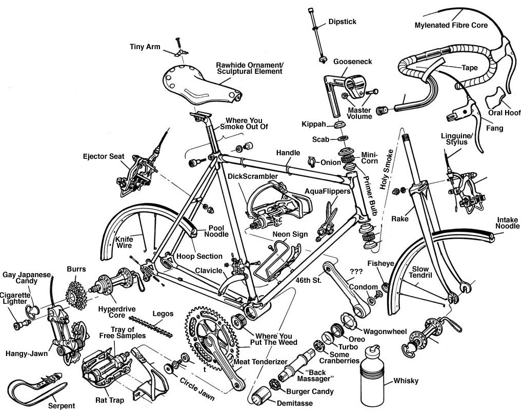 Race Bicycle Parts Name In Detail