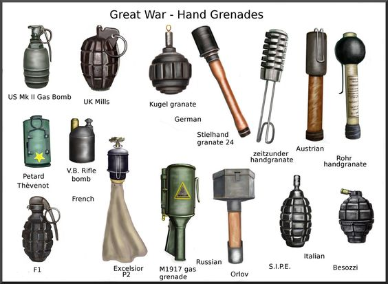 Great War Hand Grenades Types