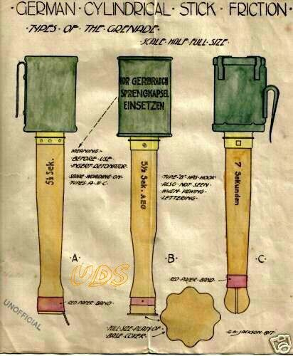 German Cylindrical Stick Friction Types Of The Grenades