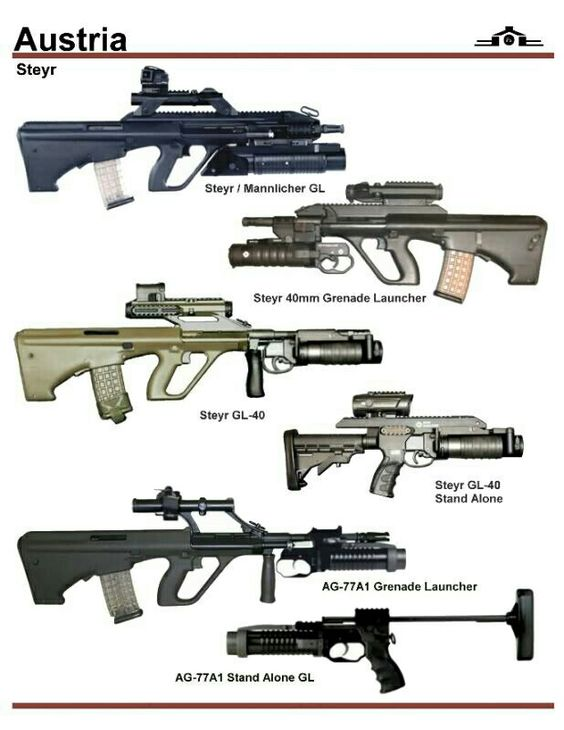 Austria Sub-machine Guns Different Types